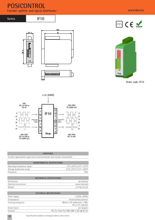 drivecod posicontrol catalogue 2013 from lika electronic english version 58 638?cb=1412319719 drivecod & posicontrol catalogue 2013 from lika electronic english lika encoder wiring diagram at edmiracle.co
