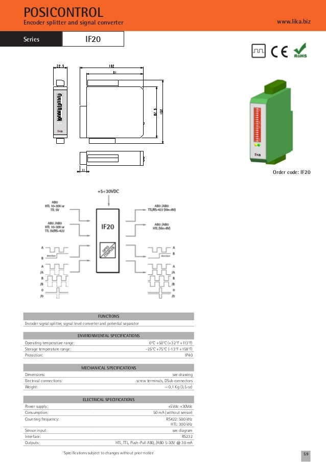 drivecod posicontrol catalogue 2013 from lika electronic english version 59 638?cb=1412319719 drivecod & posicontrol catalogue 2013 from lika electronic english lika encoder wiring diagram at n-0.co