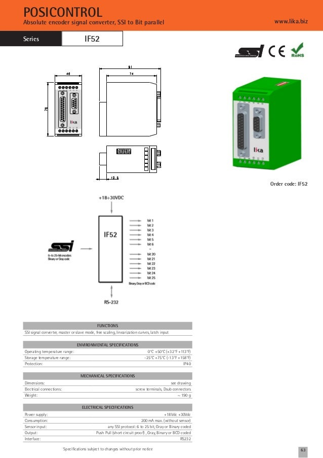 drivecod posicontrol catalogue 2013 from lika electronic english version 63 638?cb=1412319719 drivecod & posicontrol catalogue 2013 from lika electronic english lika encoder wiring diagram at n-0.co
