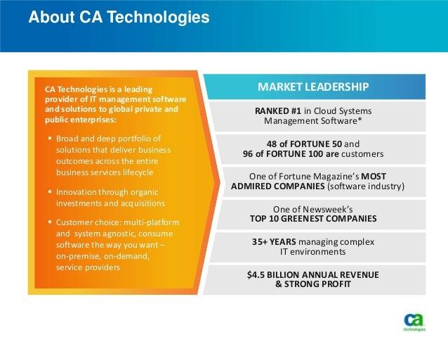 CA Technologies Study | LinkedIn Marketing Solutions