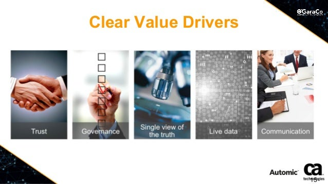 Clear Value Drivers 15