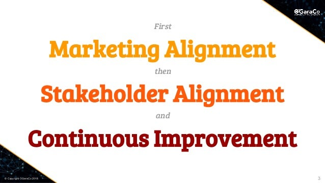 © Copyright OGaraCo 2018 First Marketing Alignment then Stakeholder Alignment and Continuous Improvement 3