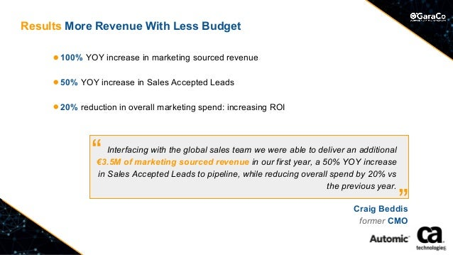 Interfacing with the global sales team we were able to deliver an additional €3.5M of marketing sourced revenue in our fir...