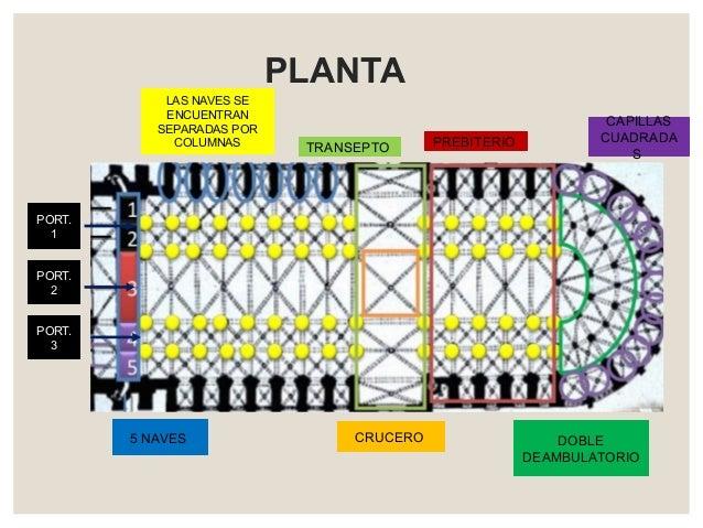 Catedral notre dame pdf for Planta arquitectonica pdf