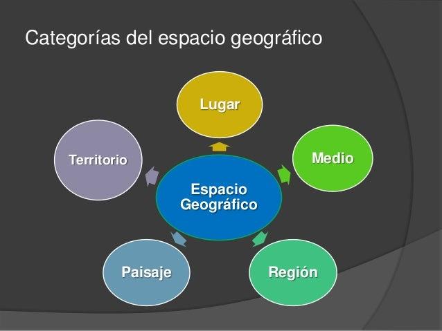 Categoras del espacio geogrfico 1 Secundaria