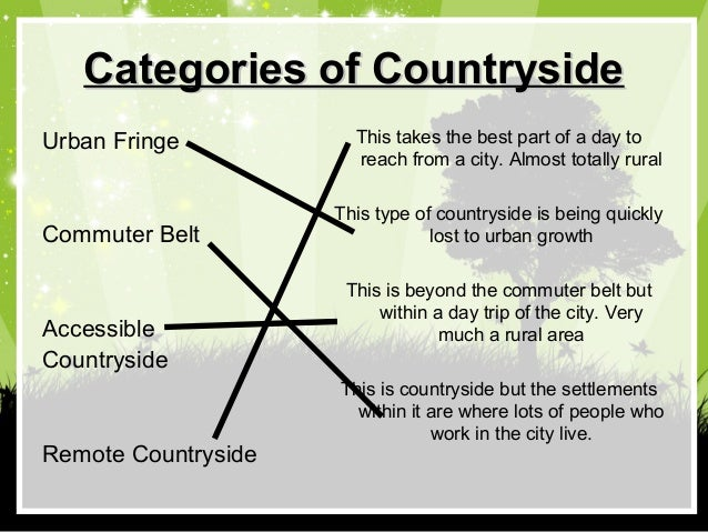 Categories of CountrysideCategories of CountrysideUrban FringeCommuter BeltAccessibleCountrysideRemote CountrysideThis tak...