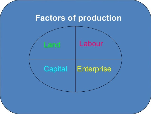 factors of production in automobile industry The attraction of an industry towards labour centres depends on the ratio of labour cost to the total cost of production which weber calls 'labour cost of index' the availability of skilled.