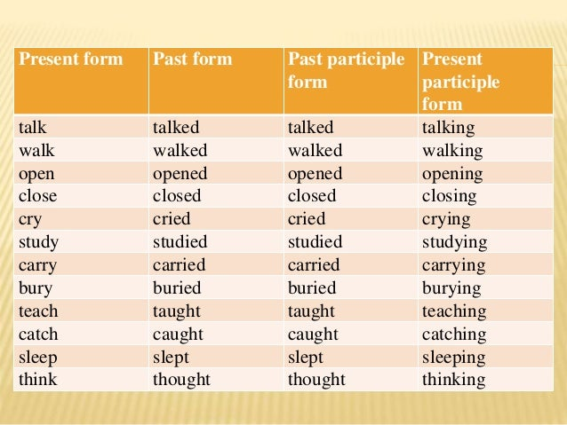 Categories of verb forms a new approach- author.v.mahendiran