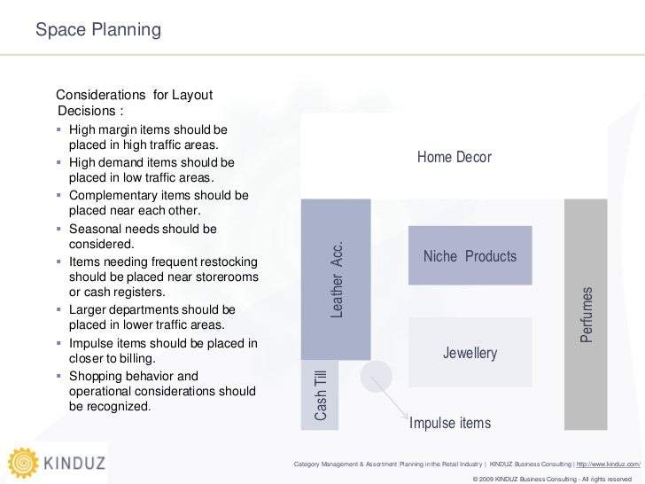 home decoration business plan - home plan