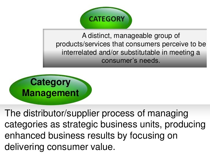 Category management ppt.