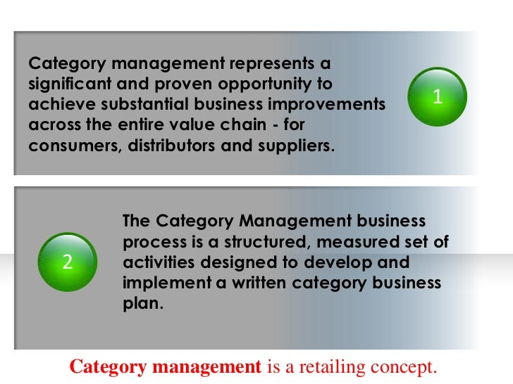 Category management process definition role assessment scorecard.