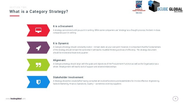 Category strategy sourcing strategy for Procurement category strategy template