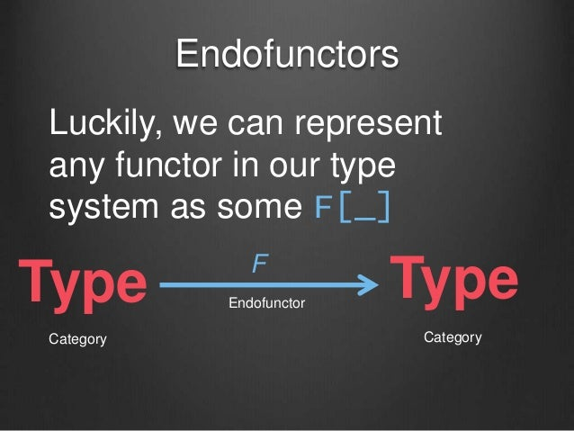 Endofunctors Luckily, we can represent any functor in our type system as some F[_] Type F Category Category Endofunctor Ty...