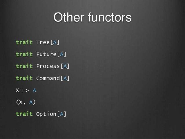 Other functors trait Tree[A] trait Future[A] trait Process[A] trait Command[A] X => A (X, A) trait Option[A]