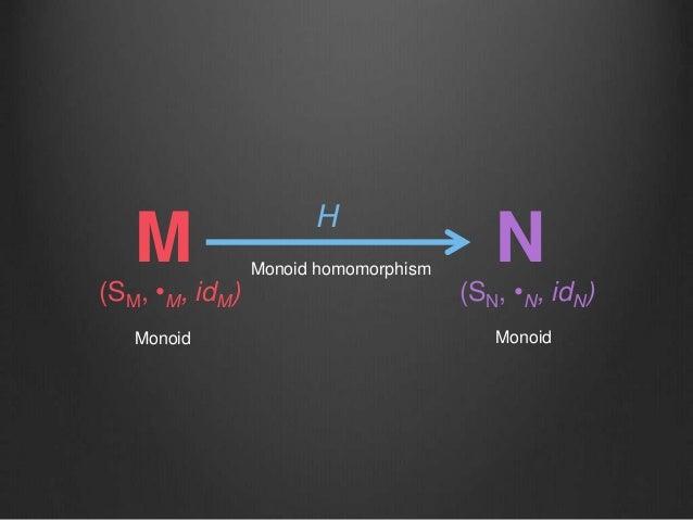 M H N Monoid Monoid Monoid homomorphism (SM, •M, idM) (SN, •N, idN)