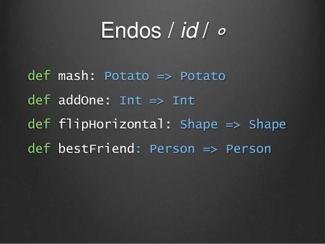 Endos / id / ∘ def mash: Potato => Potato def addOne: Int => Int def flipHorizontal: Shape => Shape def bestFriend: Person...