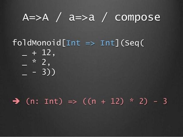 A=>A / a=>a / compose foldMonoid[Int => Int](Seq( _ + 12, _ * 2, _ - 3))  (n: Int) => ((n + 12) * 2) - 3