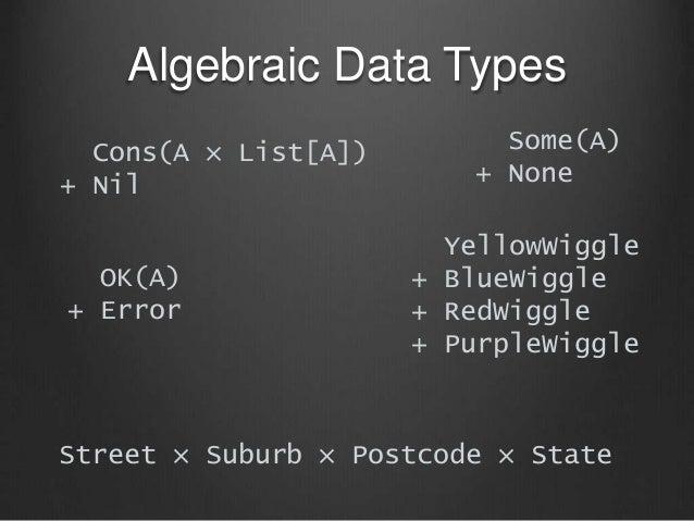Algebraic Data Types Cons(A × List[A]) + Nil Some(A) + None OK(A) + Error YellowWiggle + BlueWiggle + RedWiggle + PurpleWi...