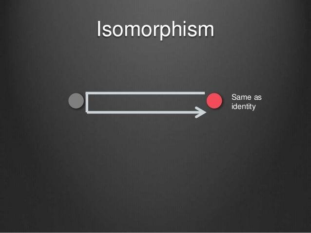 Isomorphism Same as identity