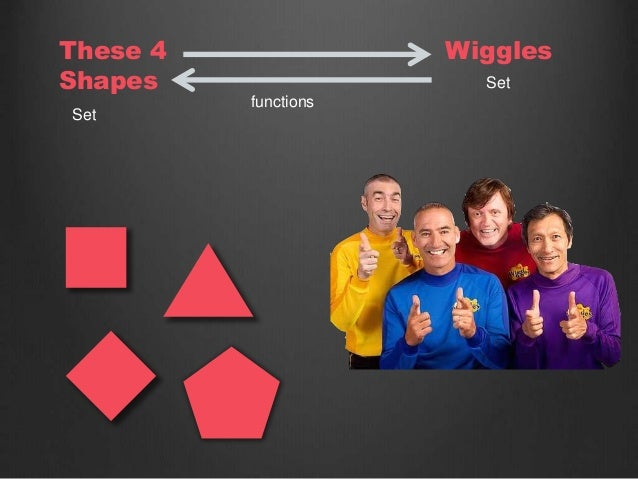 These 4 Shapes Wiggles Set functions Set