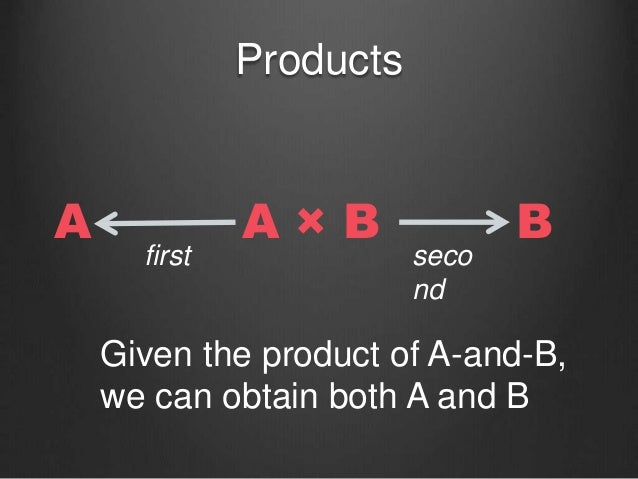 Products A × BA B first seco nd Given the product of A-and-B, we can obtain both A and B