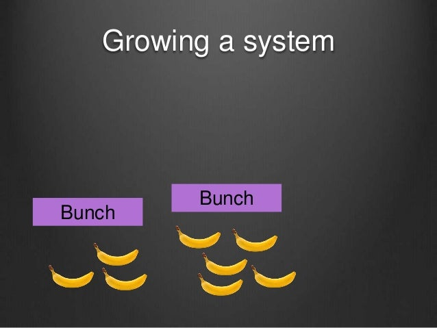 Growing a system Bunch Bunch