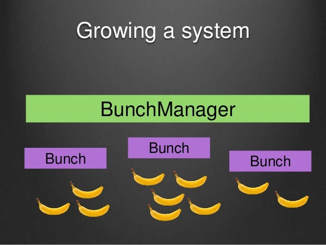 Growing a system Bunch Bunch Bunch BunchManager