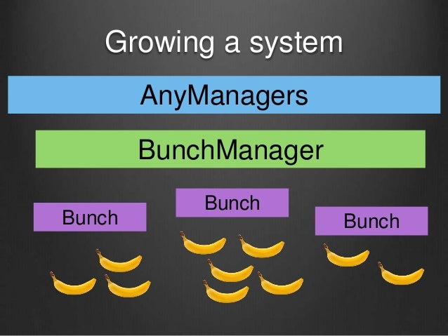 Growing a system Bunch Bunch Bunch BunchManager AnyManagers