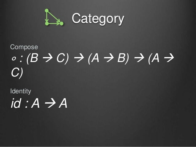Category Compose ∘ : (B  C)  (A  B)  (A  C) Identity id : A  A