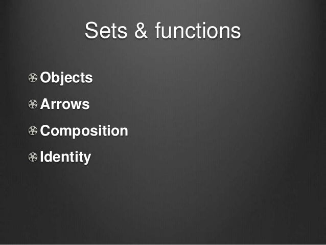 Sets & functions Objects Arrows Composition Identity