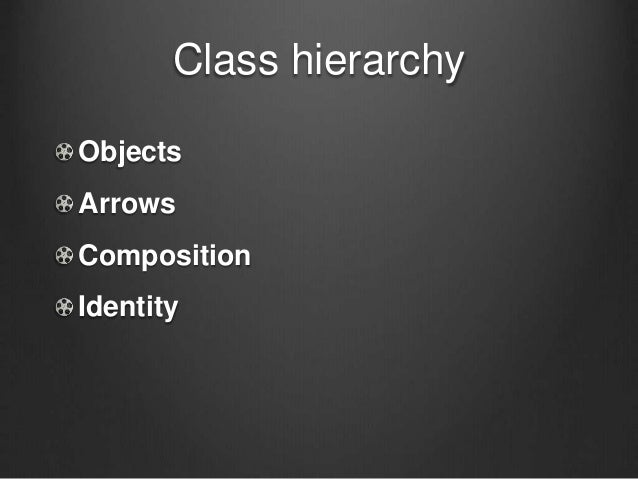 Class hierarchy Objects Arrows Composition Identity