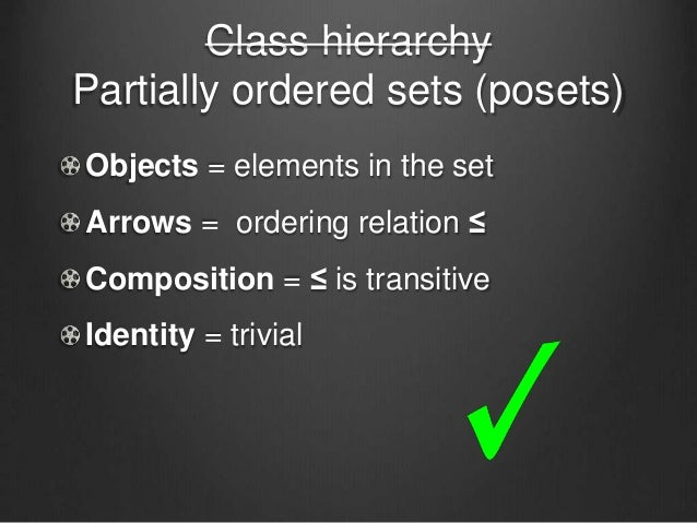 Class hierarchy Partially ordered sets (posets) Objects = elements in the set Arrows = ordering relation ≤ Composition = ≤...