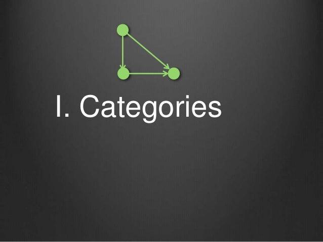 I. Categories
