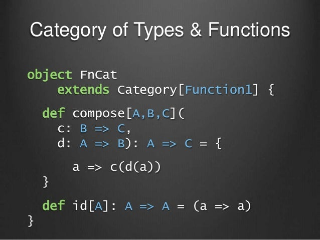 Category of Types & Functions object FnCat extends Category[Function1] { def compose[A,B,C]( c: B => C, d: A => B): A => C...