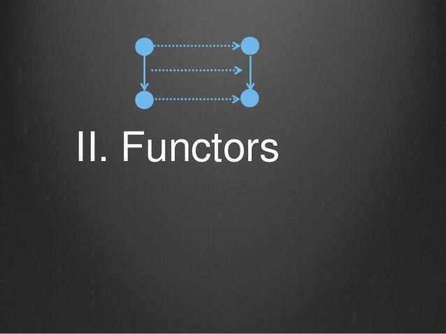 II. Functors