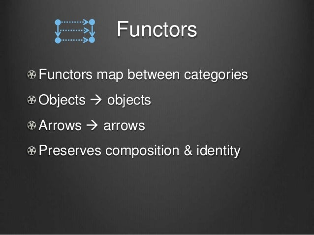 Functors Functors map between categories Objects  objects Arrows  arrows Preserves composition & identity