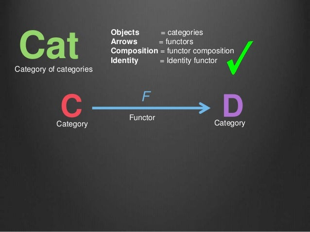 C F DCategory Category Functor CatCategory of categories Objects = categories Arrows = functors Composition = functor comp...