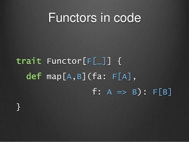 Functors in code trait Functor[F[_]] { def map[A,B](fa: F[A], f: A => B): F[B] }