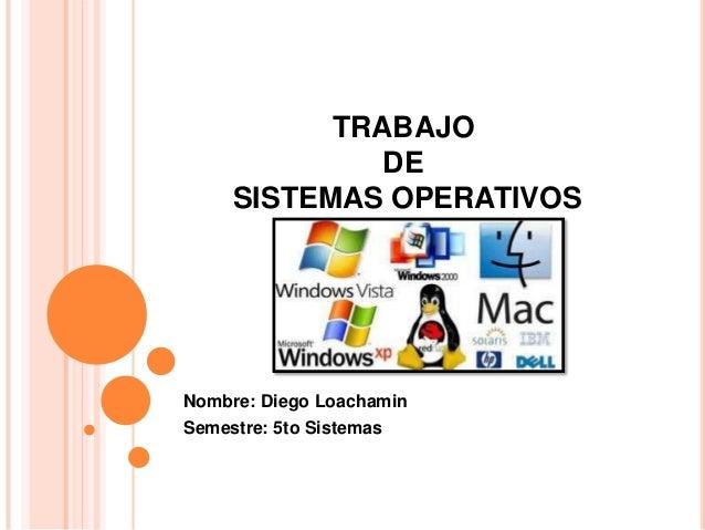 TRABAJO              DE     SISTEMAS OPERATIVOSNombre: Diego LoachaminSemestre: 5to Sistemas