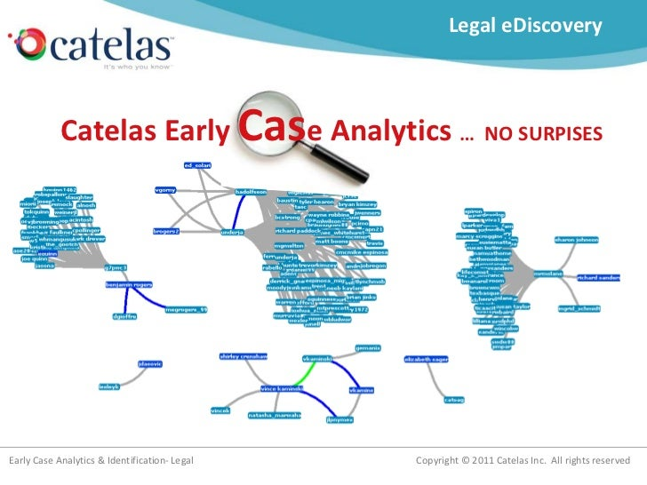 Legal eDiscovery<br />Catelas Early Case Analytics …  NO SURPISES<br />