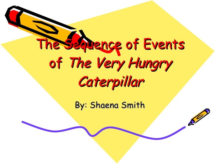 The Sequence of Events of  The Very Hungry Caterpillar By: Shaena Smith