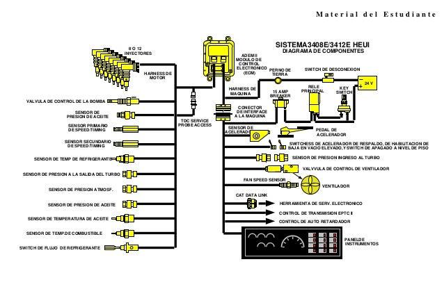 Cat Ecm Wiring Diagram Fan - Wiring Diagrams Fan Controller Wiring Diagram Ecm on