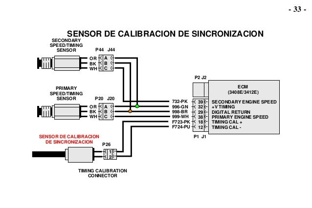 cat 3412 ecm wiring diagram: caterpillar heui-controles-de-motor-3408
