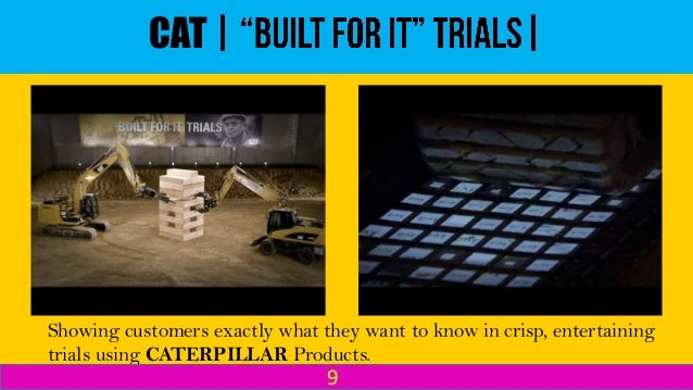 caterpillar case study In this case, the analytics showed that, across the customer's fleet of eight ships,  inefficiencies due to dirty hulls  caterpillar's asset intelligence platform is built  on pentaho's data integration and analytics platform  related case studies.