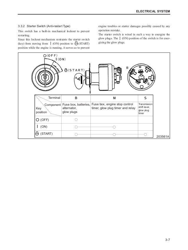 caterpillar starter wiring diagram all wiring diagram Starter Caterpillar Schematic 17a180069s