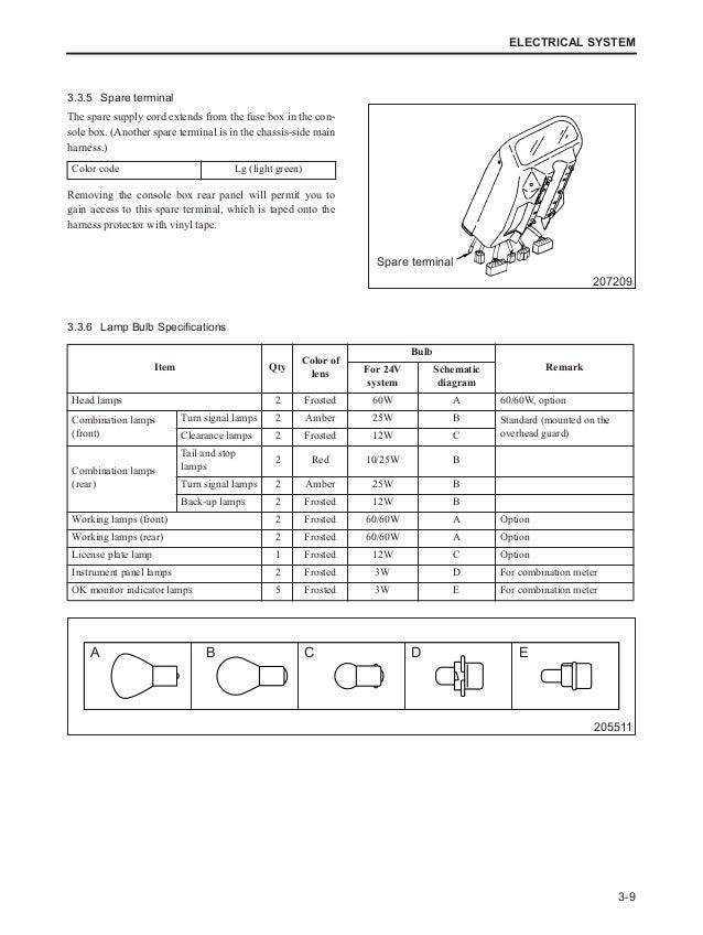 caterpillar cat dp100 n forklift lift trucks service repair manual sn rh slideshare net