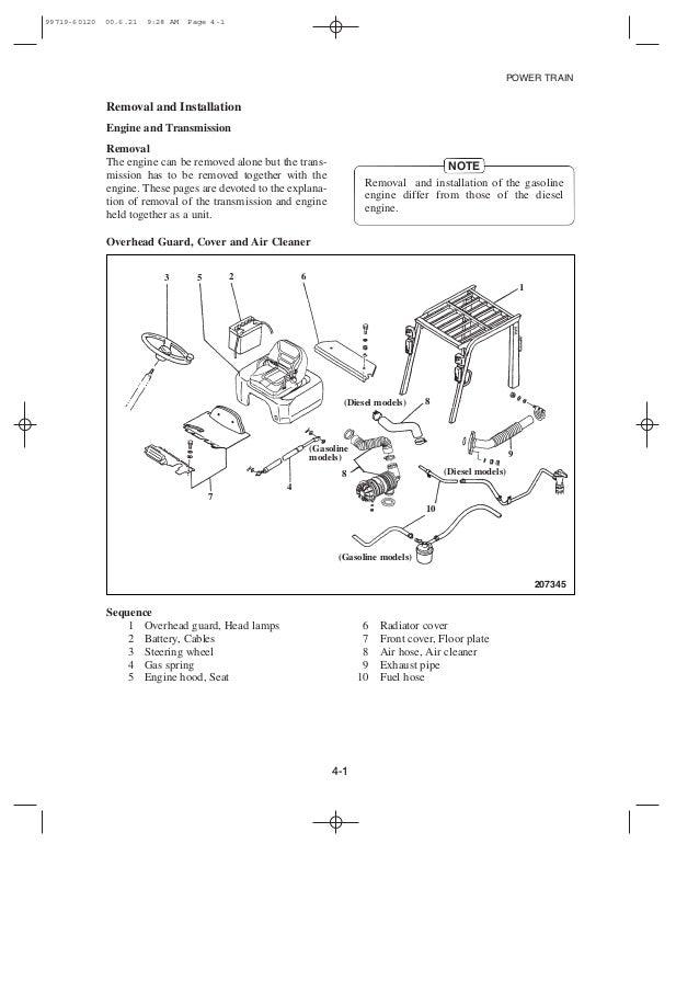 Caterpillar cat dp30 k fc forklift lift trucks service repair manual …