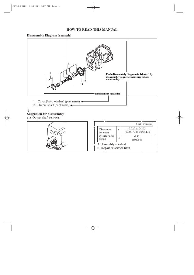 Colorful Wiring Diagram For Caterpillar Forklift Db 50 Photo ...