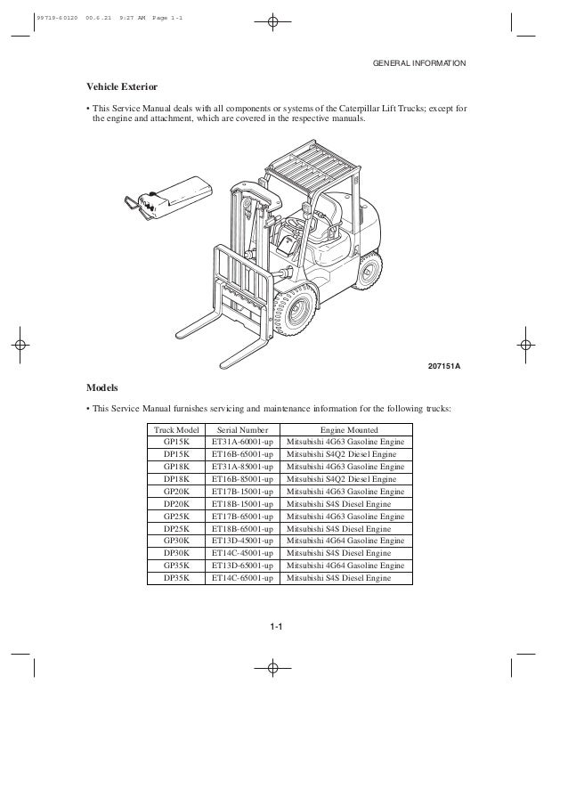 Amazing Caterpillar Forklift Wiring Diagram Model - Schematic ...