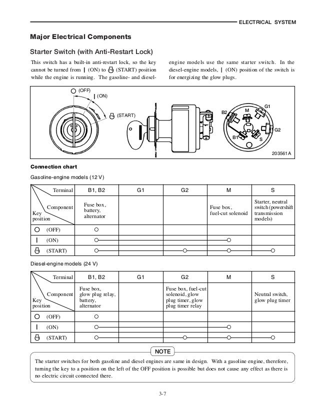 Cat Fork Lift Ignition Switch Wiring Diagram - wiring diagrams schematicswiring diagrams schematics
